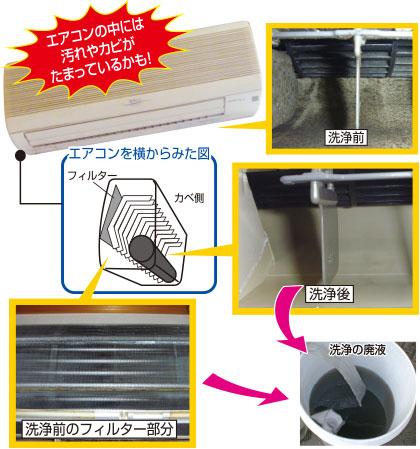 コープ エアコン クリーニング